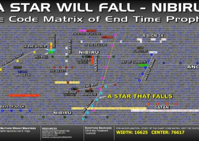 a_star_will_fall_nibiru