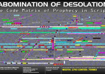 abomination_of_desolation