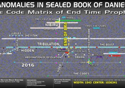 anomalies_book_daniel