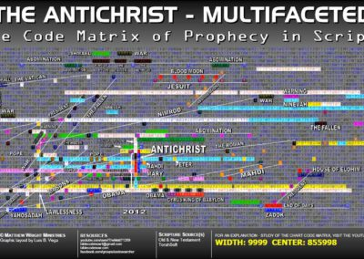 anti_christ_multifaceted