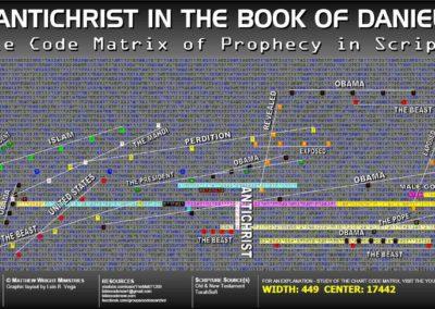 antichrist_book_of_daniel