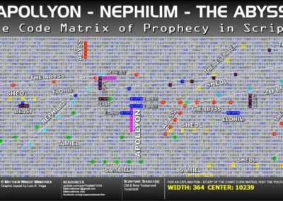 apollyon_nephilim_the_abyss