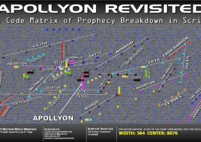 apollyon_revisited