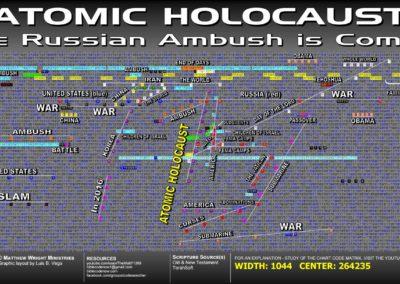 atomic_holocaust_russia_ambush