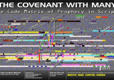 covenant_with_many