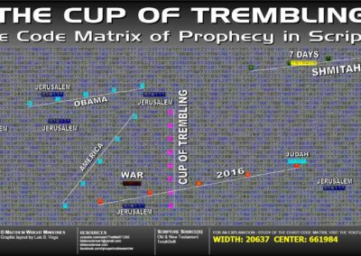 cup_of_trembling