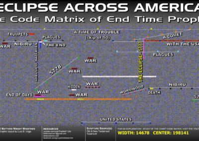 eclipse_across_america