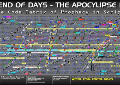 end_apocalypse_2