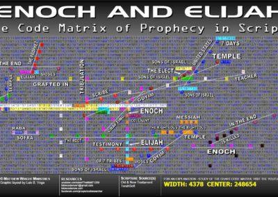enoch_elijah