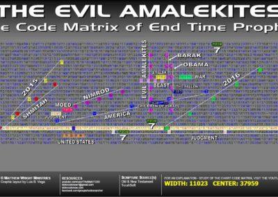 evil_amalekites