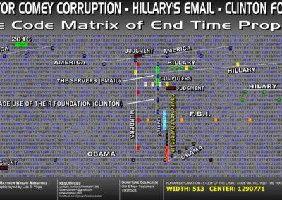 fbi_director_comey_clinton_foundation