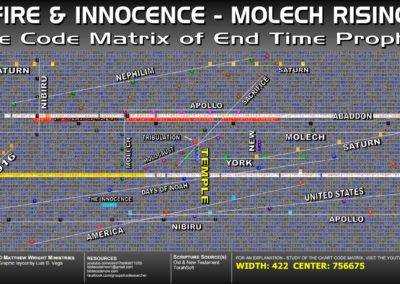 fire_and_innocence_molech_rising