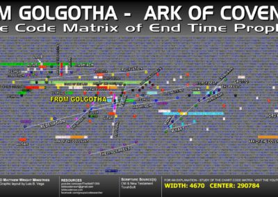 from_golgotha_ark_of_the_covenant