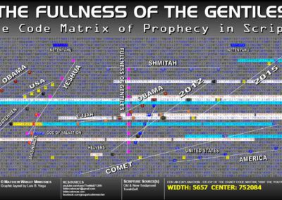 fulness_of_the_gentiles