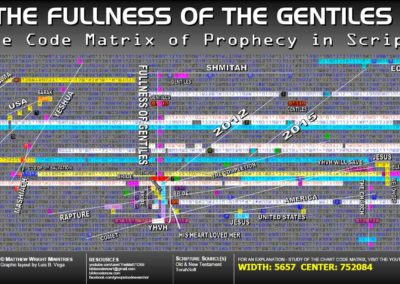 fulness_of_the_gentiles_2