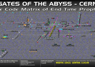 gates_of_the_abyss_cern