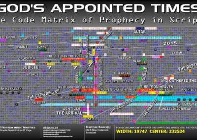 gods_appointed_times
