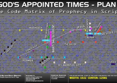 gods_appointed_times_plan_1