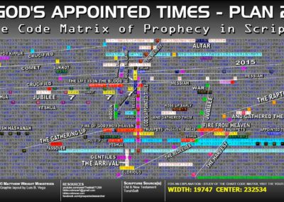 gods_appointed_times_plan_2