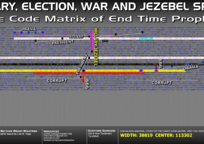hillary_election_war_jezebel_spirit