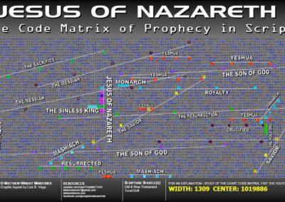 jesus_of_nazareth_1