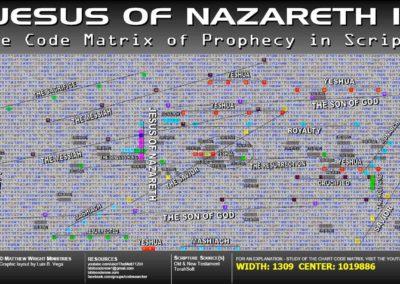 jesus_of_nazareth_2