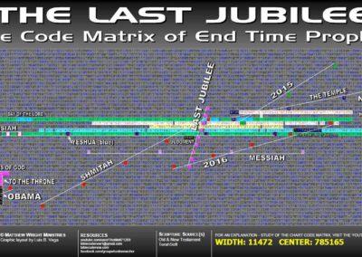 last_jubilee