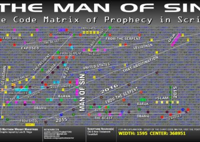 man_of_sin