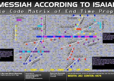 messiah_according_to_isaiah_1