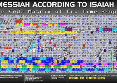 messiah_according_to_isaiah_2