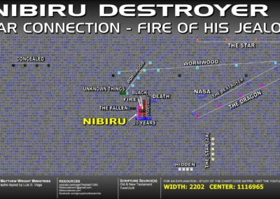 nibiru_the_destroyer_1