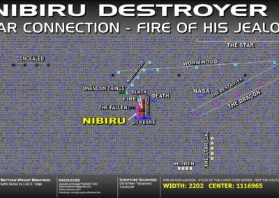 nibiru_the_destroyer_1