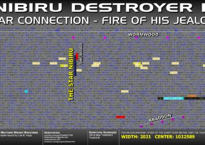 nibiru_the_destroyer_2