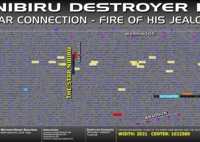 nibiru_the_destroyer_2