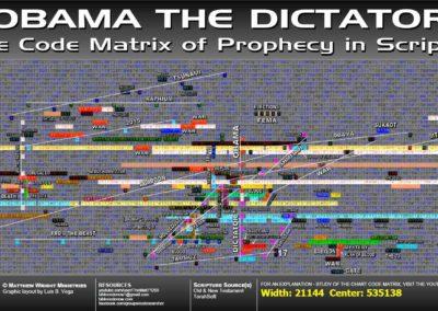 obama_the_dictator