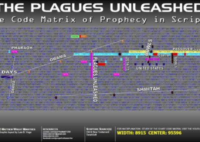 plagues_unleashed