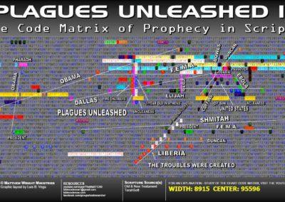 plagues_unleashed_2