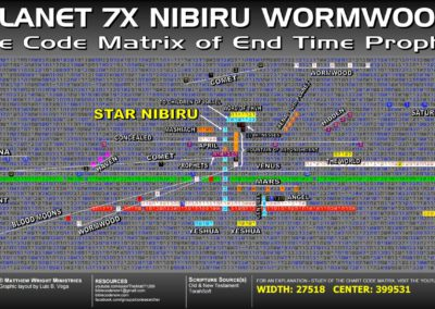 planet_7x_nibiru_wormwood