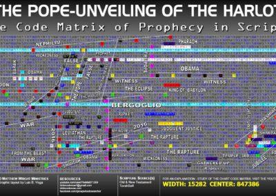 pope_unveiling_harlot