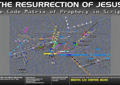 resurrection_of_jesus