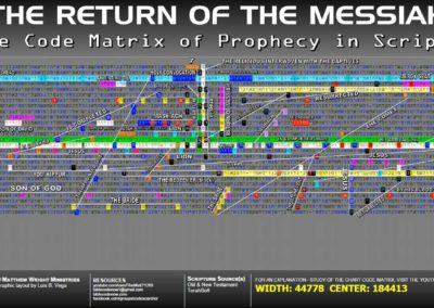 return_of_messiah