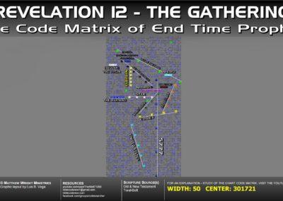 revelation12-the-gathering