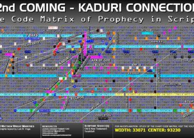 second_coming_kaduri_connection