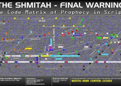 shmitah_final_warning