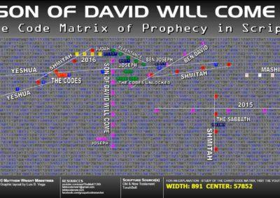 son_of_david_will_come_1