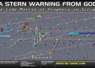 stern_warning_from_god