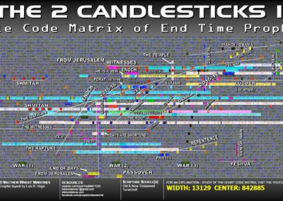 the_2_candlesticks_2