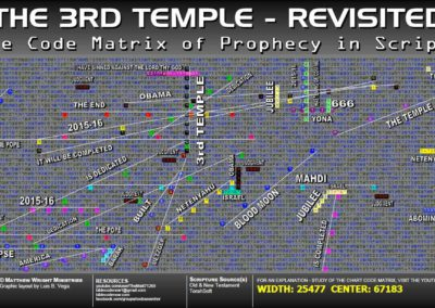 the_3rd_temple_revisited