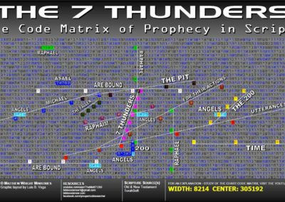 the_7_thunders