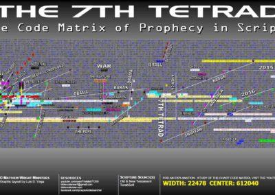 the_7th_tetrad_1